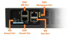 ISR 4331 Port Diagram