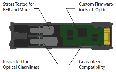P3 Optics Feature Diagram