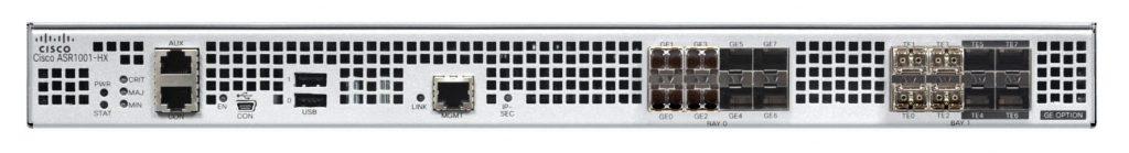 Cisco ASR1001-HX Ports
