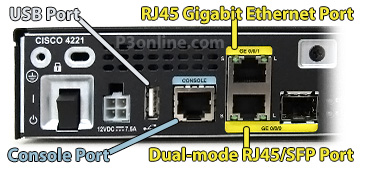 Cisco ISR4221/K9 Port Diagram